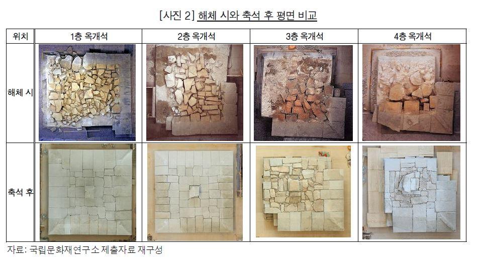 225억 들여 복원한 미륵사지 석탑3.jpg