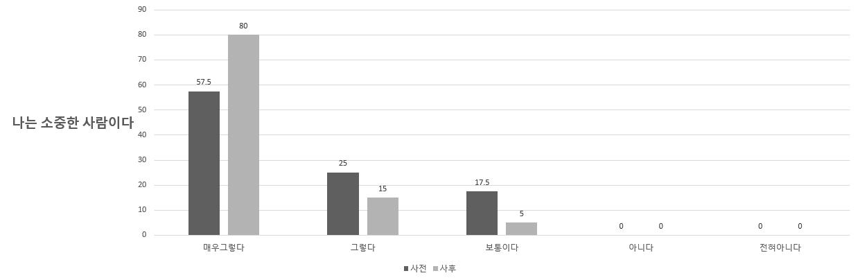 엑셀 그래프(02).png