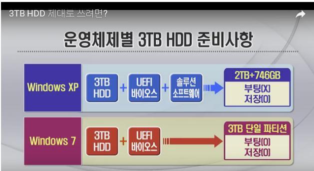 3Tera_HDD.JPG
